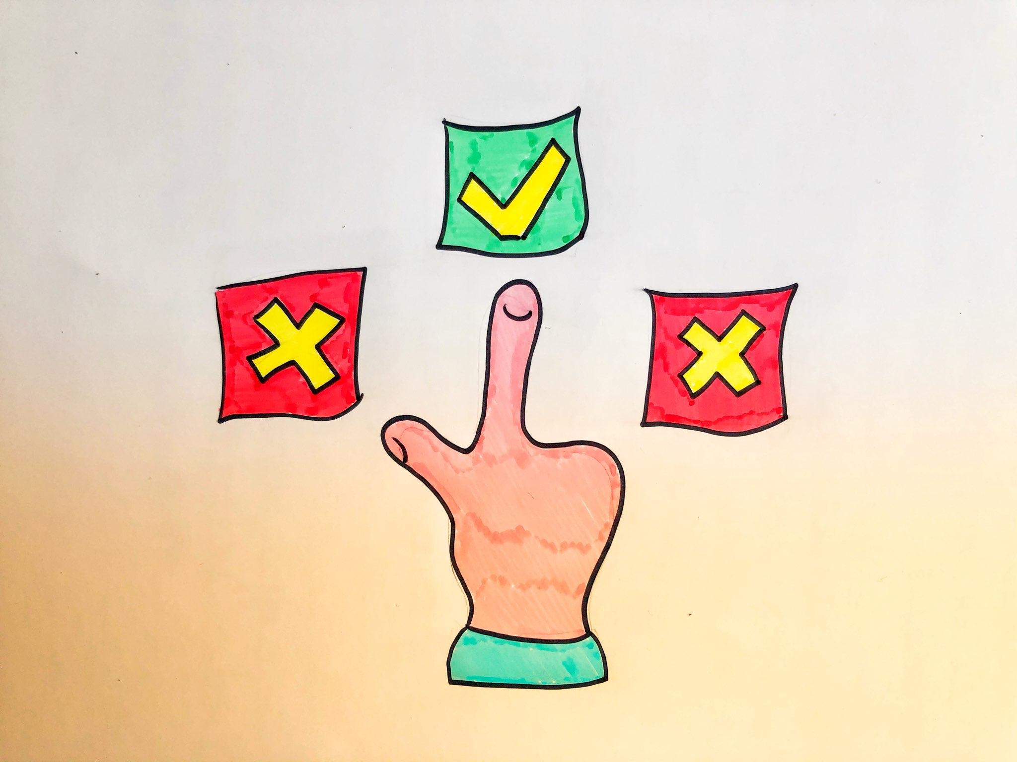 La Capacità di Prendere Decisioni: cos'è e come svilupparla.